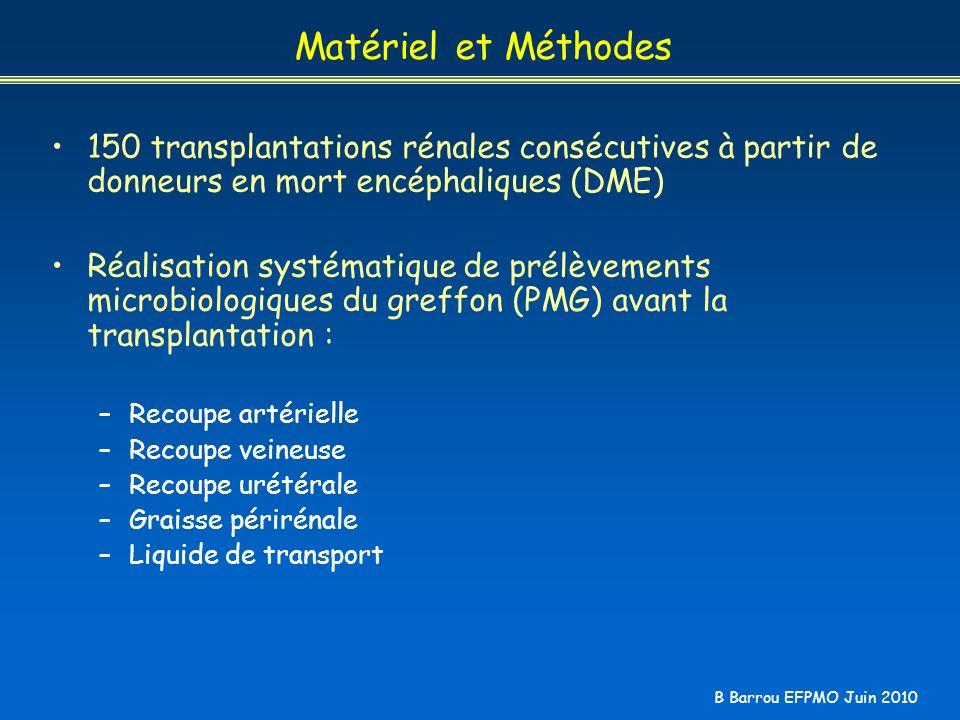 Matériel et Méthodes 150 transplantations rénales consécutives à partir de donneurs en mort encéphaliques (DME)