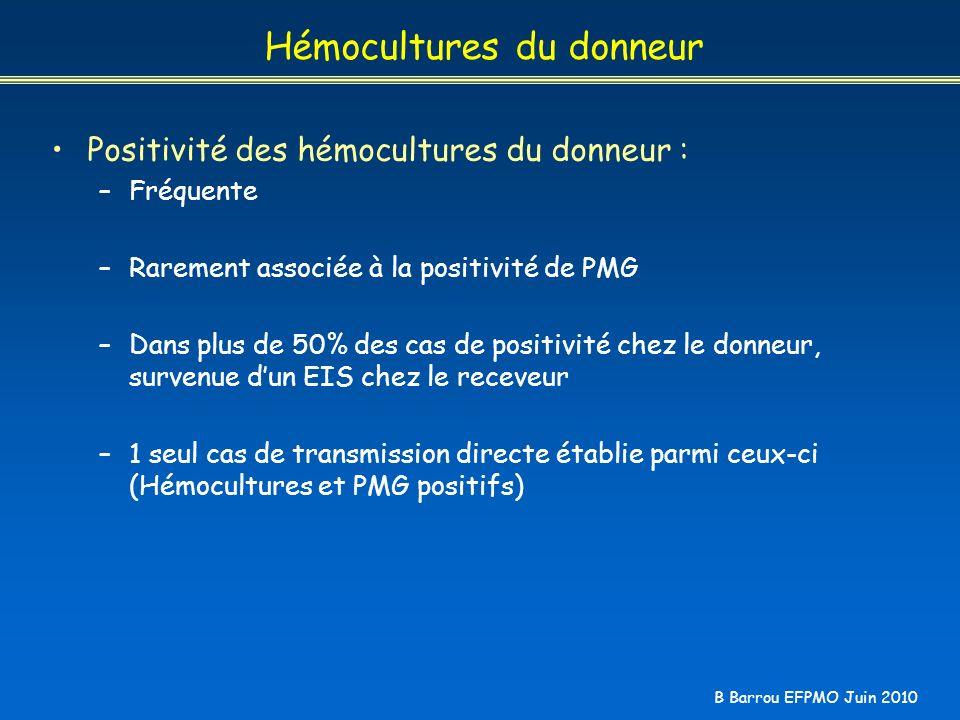 Hémocultures du donneur