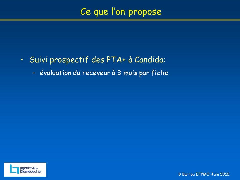 Ce que l'on propose Suivi prospectif des PTA+ à Candida: