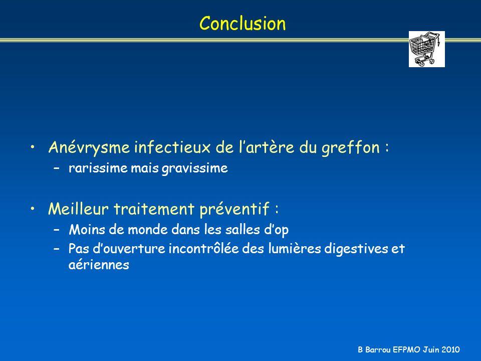 Conclusion Anévrysme infectieux de l'artère du greffon :