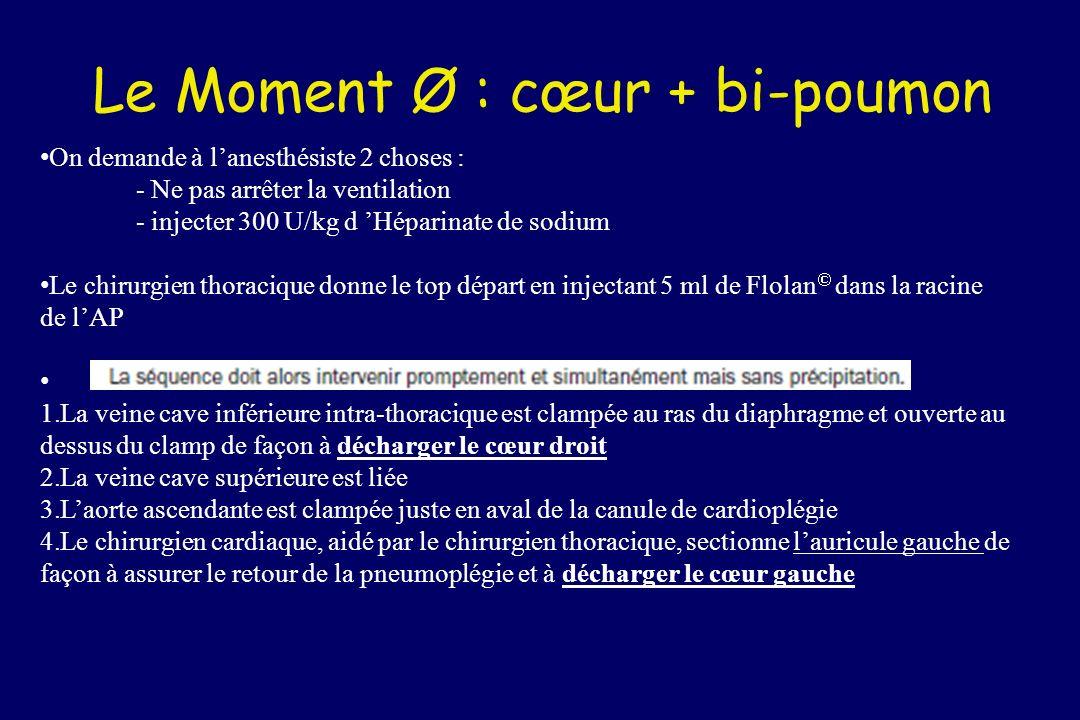 Le Moment Ø : cœur + bi-poumon