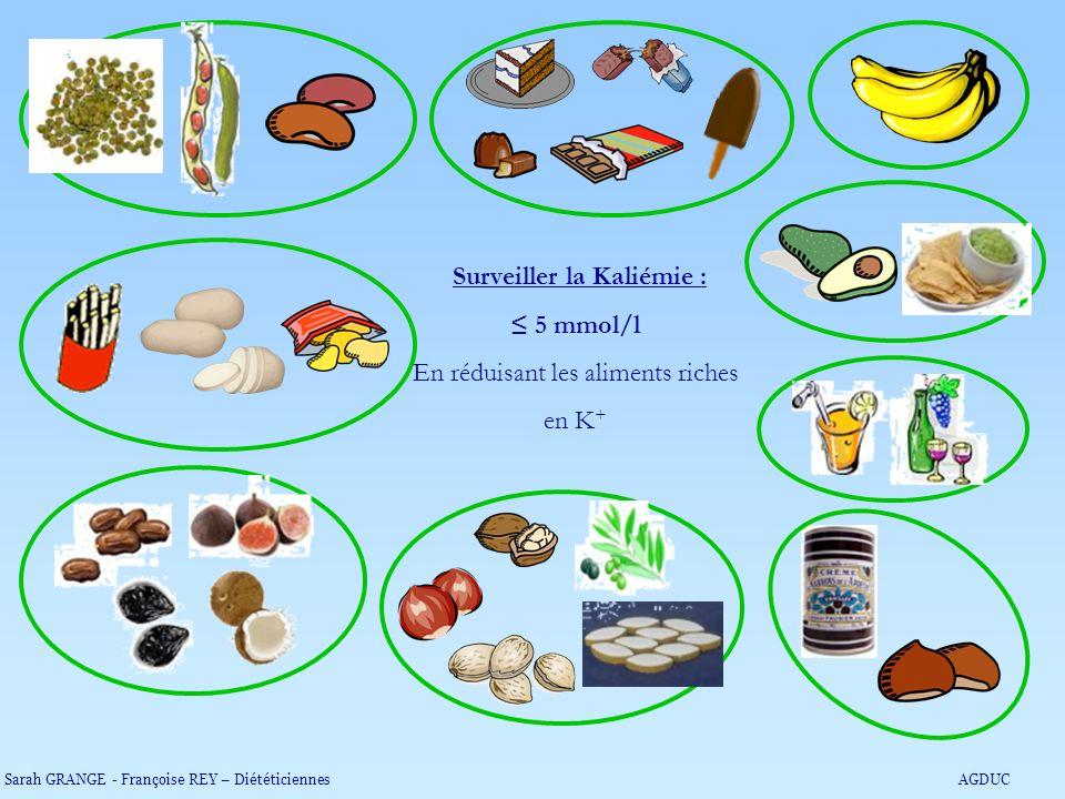 Surveiller la Kaliémie : ≤ 5 mmol/l