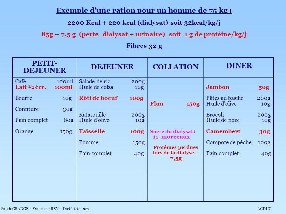 Exemple d'une ration pour un homme de 75 kg :