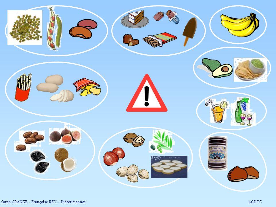 Voici les aliments riches en POTASSIUM.