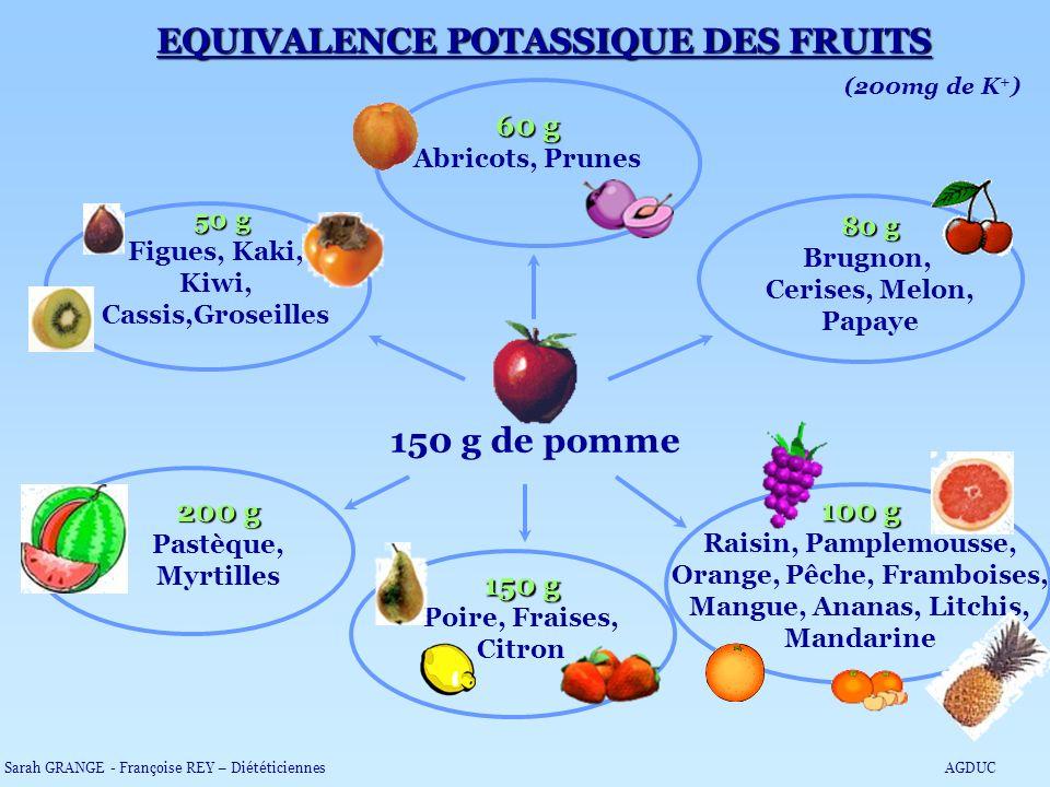 EQUIVALENCE POTASSIQUE DES FRUITS (200mg de K+) 150 g de pomme