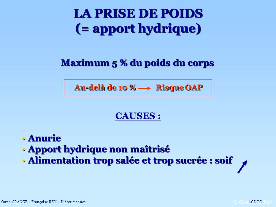 LA PRISE DE POIDS (= apport hydrique) Maximum 5 % du poids du corps