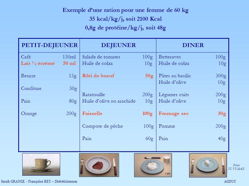 Exemple d'une ration pour une femme de 60 kg