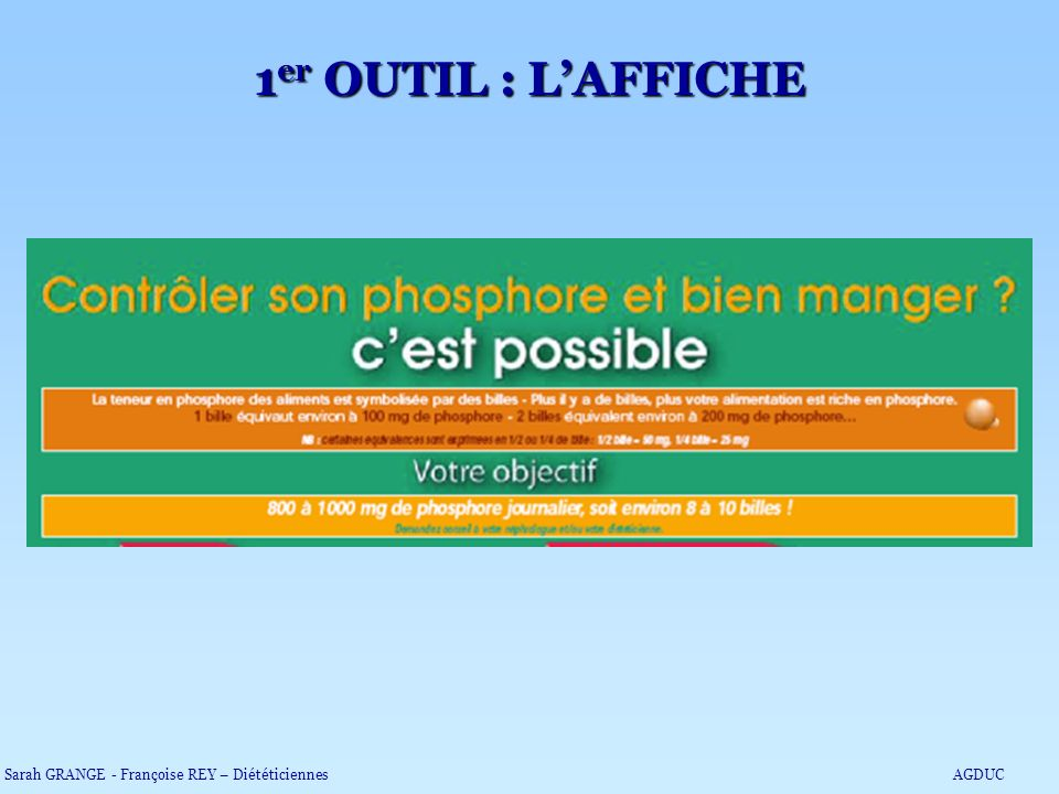 1er OUTIL : L'AFFICHE Sarah GRANGE - Françoise REY – Diététiciennes AGDUC