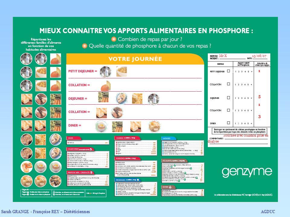 Sarah GRANGE - Françoise REY – Diététiciennes AGDUC