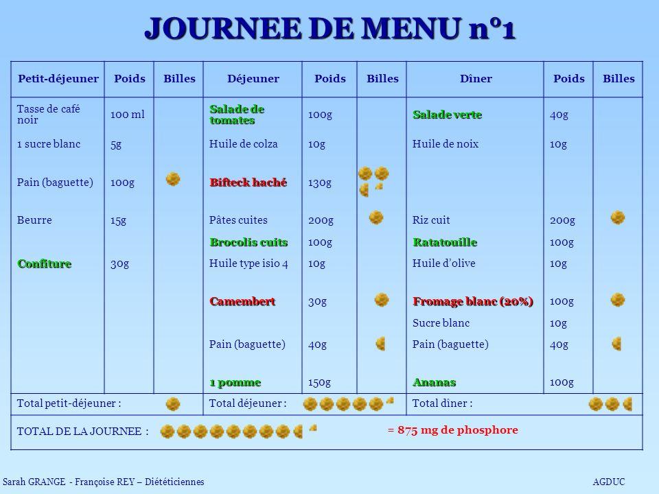 JOURNEE DE MENU n°1 Petit-déjeuner Poids Billes Déjeuner Dîner
