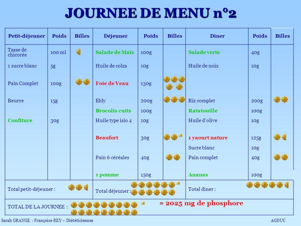 JOURNEE DE MENU n°2 = 2025 mg de phosphore Petit-déjeuner Poids Billes
