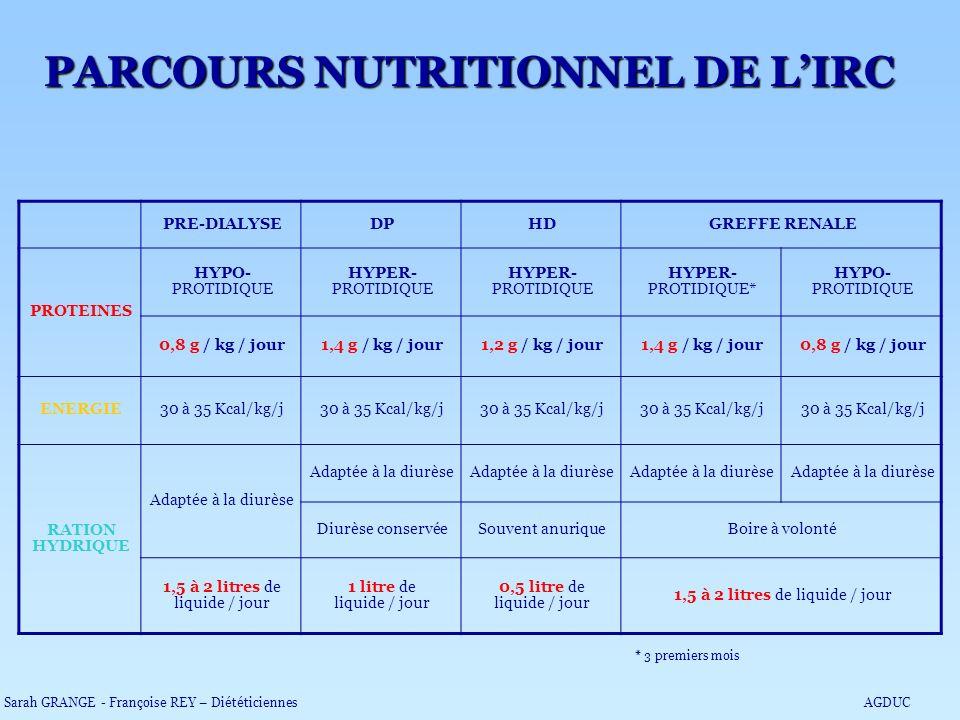 PARCOURS NUTRITIONNEL DE L'IRC