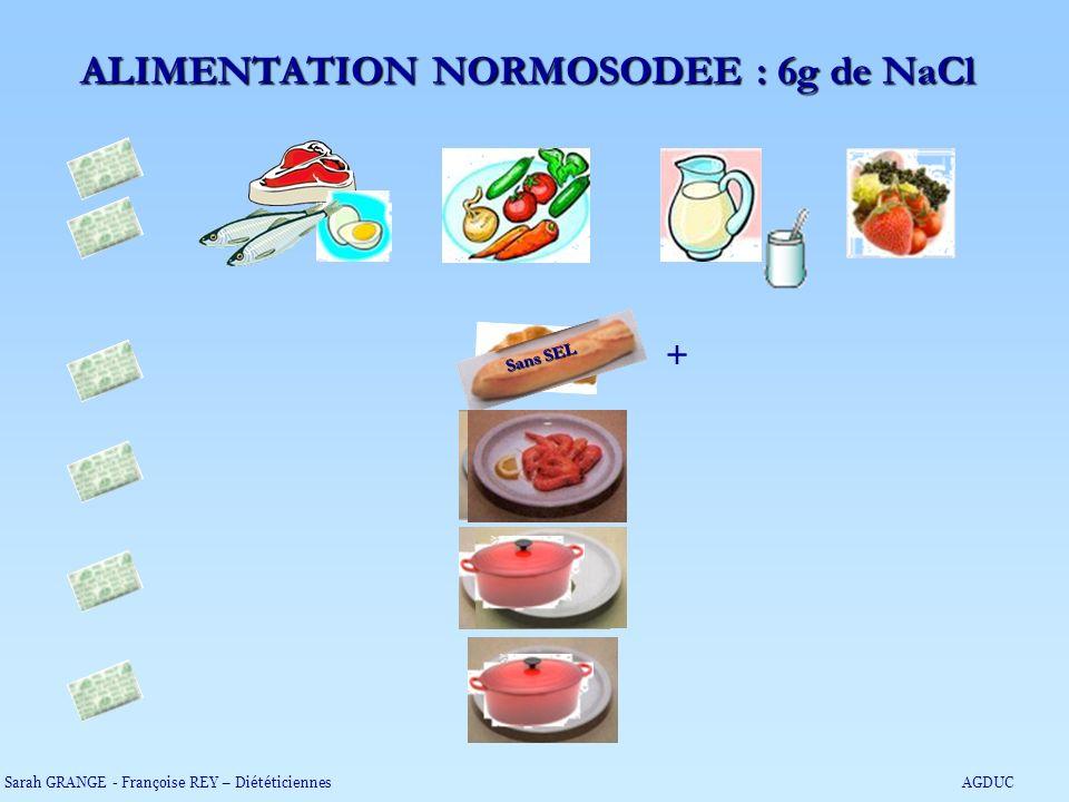 ALIMENTATION NORMOSODEE : 6g de NaCl