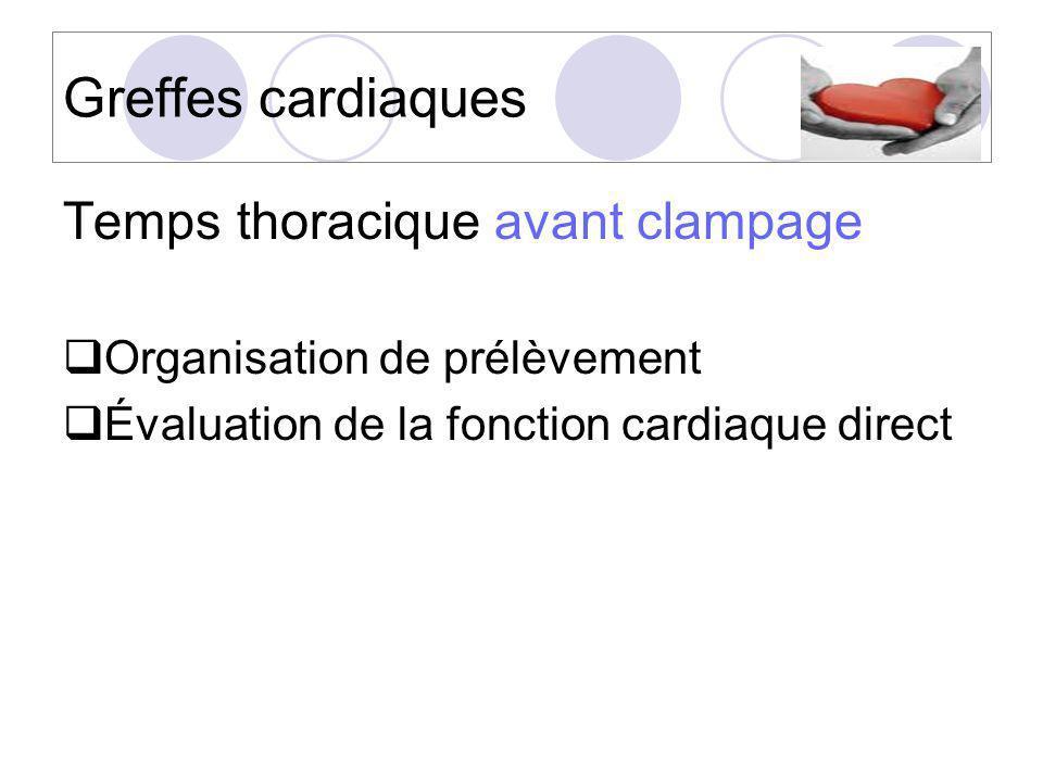 Greffes cardiaques Temps thoracique avant clampage