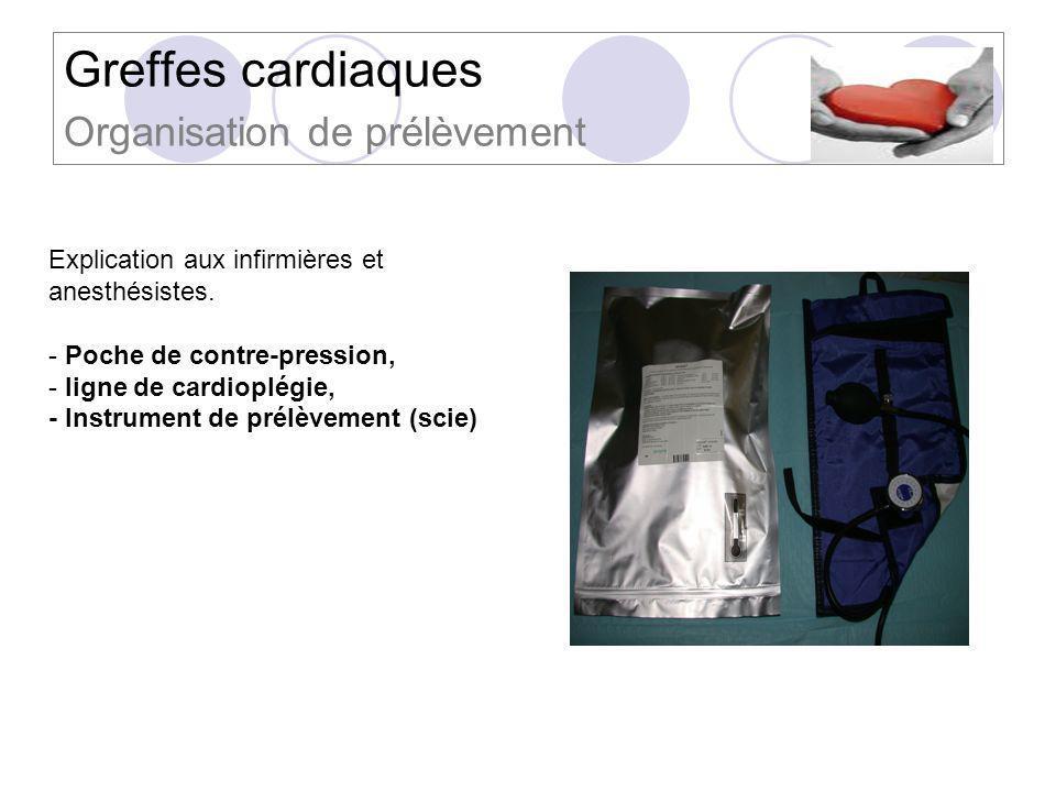 Greffes cardiaques Organisation de prélèvement