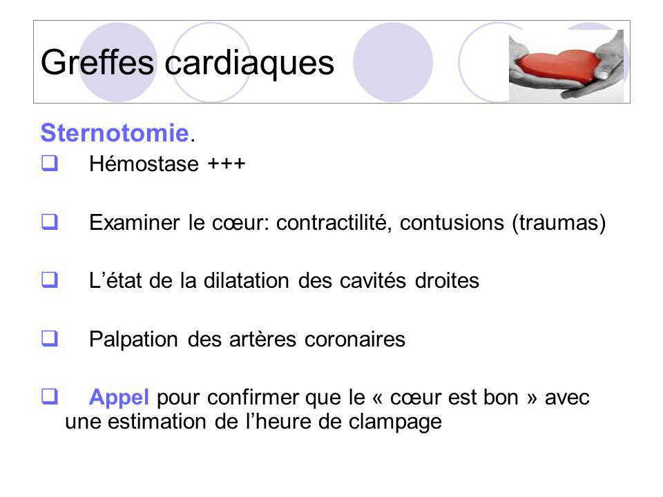 Greffes cardiaques Sternotomie. Hémostase +++