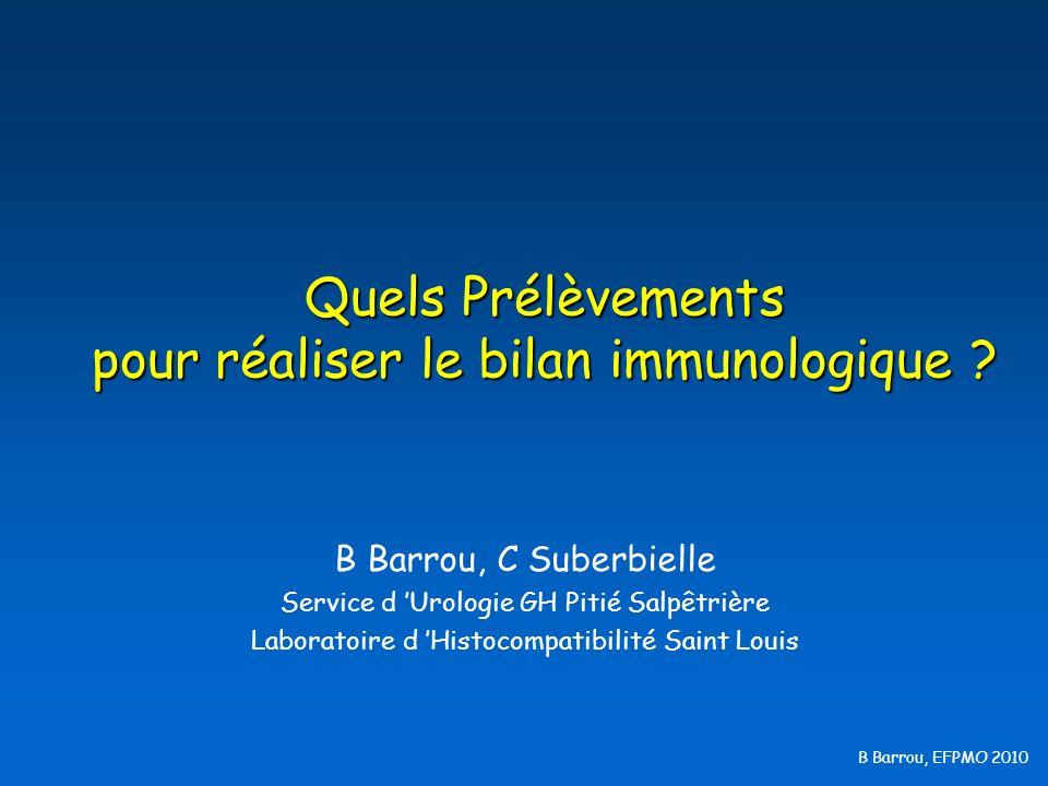Quels Prélèvements pour réaliser le bilan immunologique