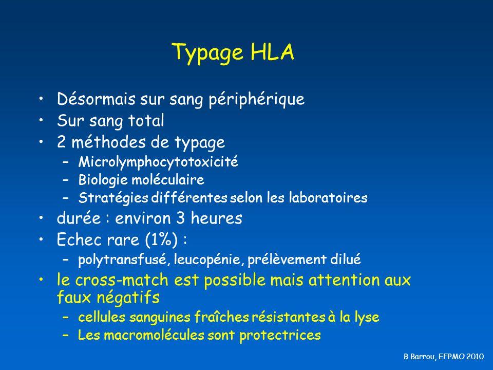 Typage HLA Désormais sur sang périphérique Sur sang total