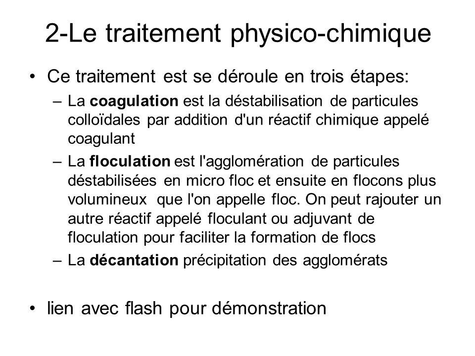 2-Le traitement physico-chimique