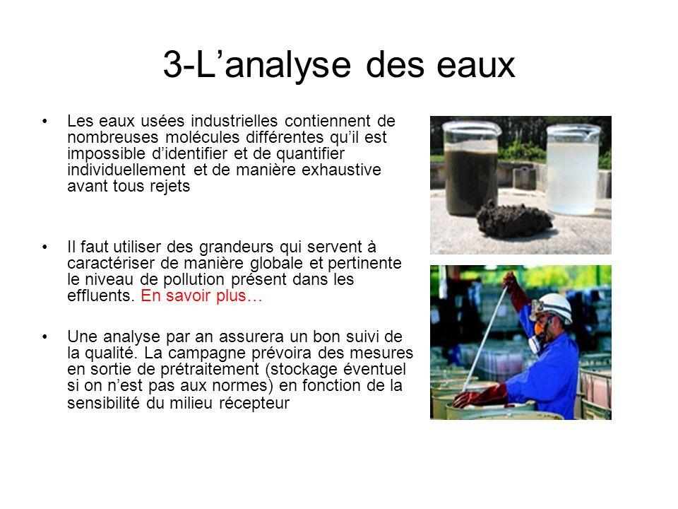 3-L'analyse des eaux