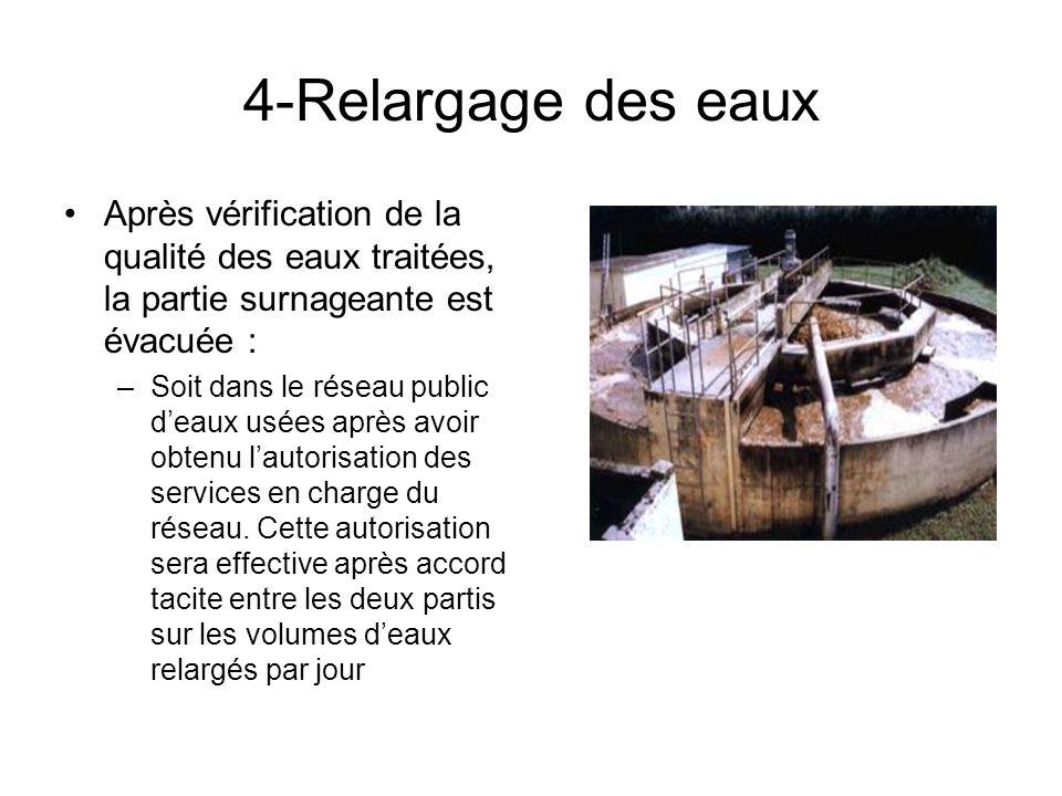 4-Relargage des eauxAprès vérification de la qualité des eaux traitées, la partie surnageante est évacuée :