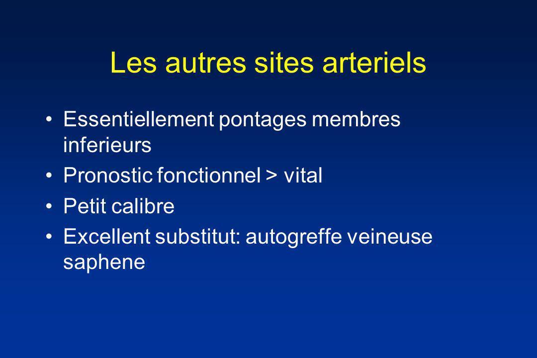 Les autres sites arteriels