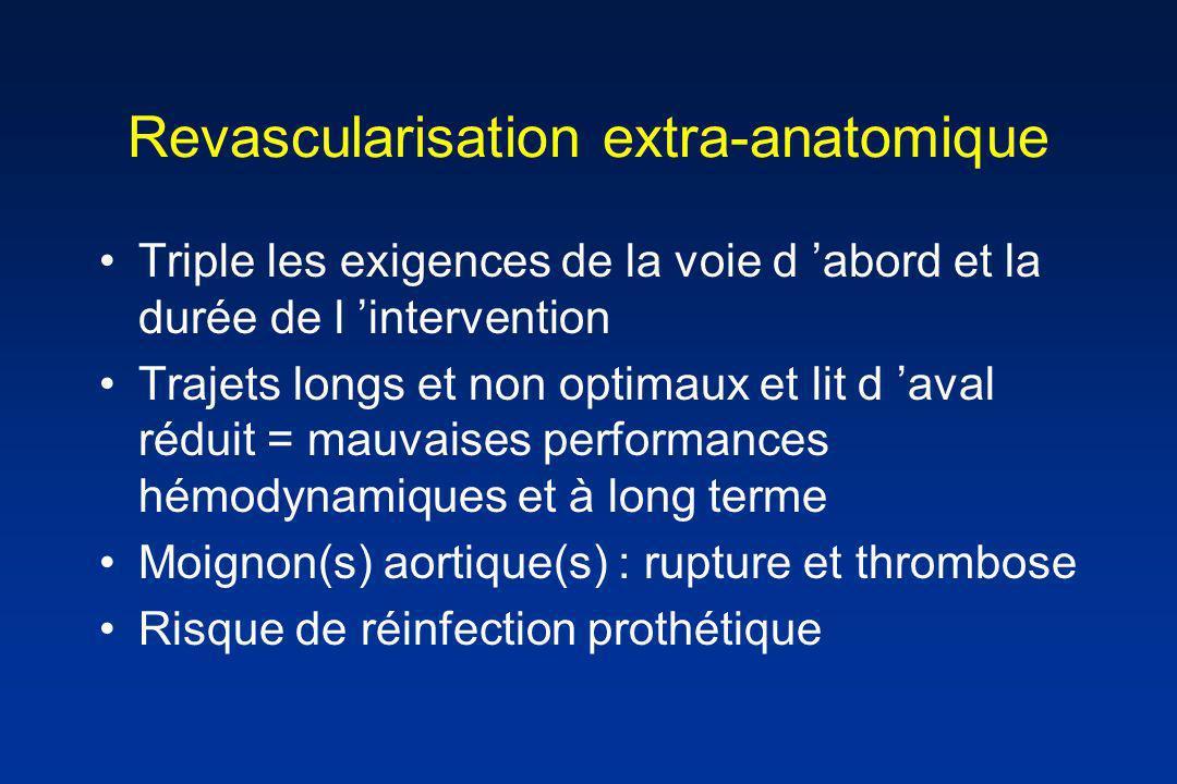 Revascularisation extra-anatomique