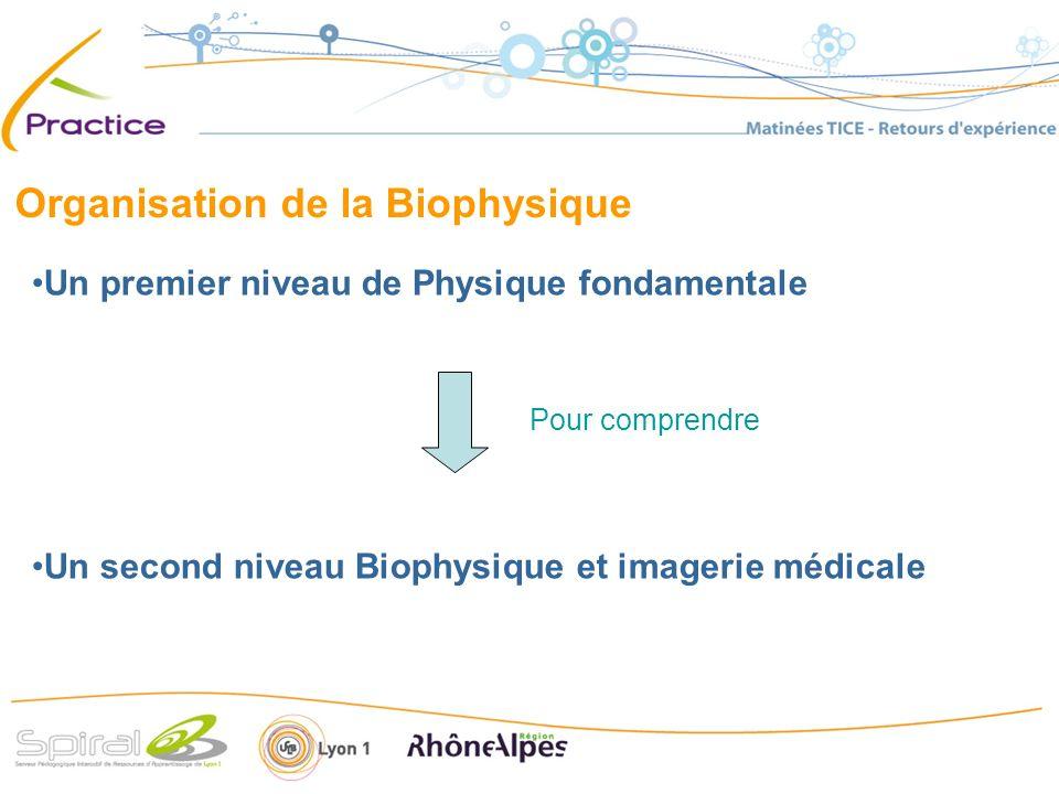 Organisation de la Biophysique