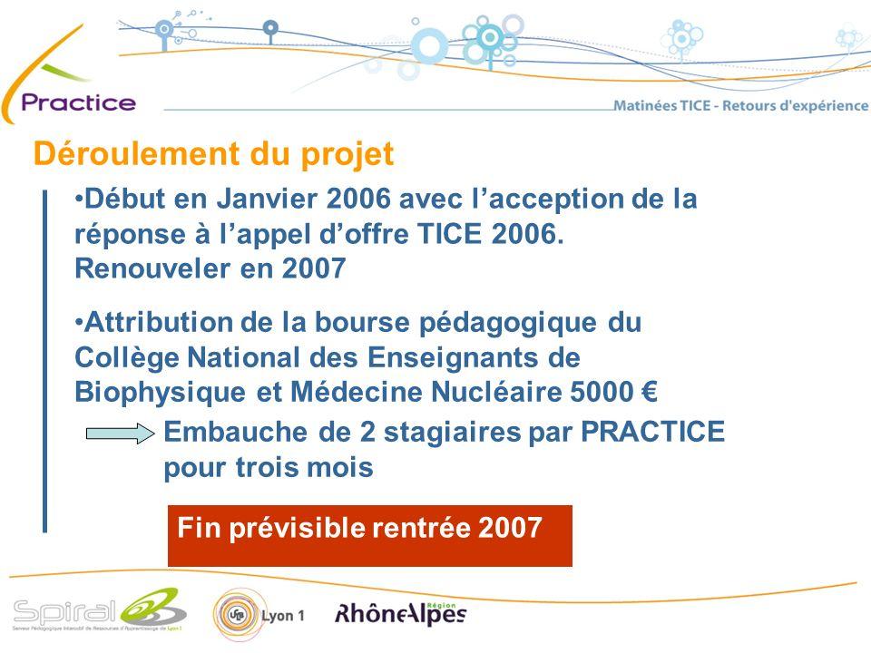 Déroulement du projet Début en Janvier 2006 avec l'acception de la réponse à l'appel d'offre TICE 2006. Renouveler en 2007.
