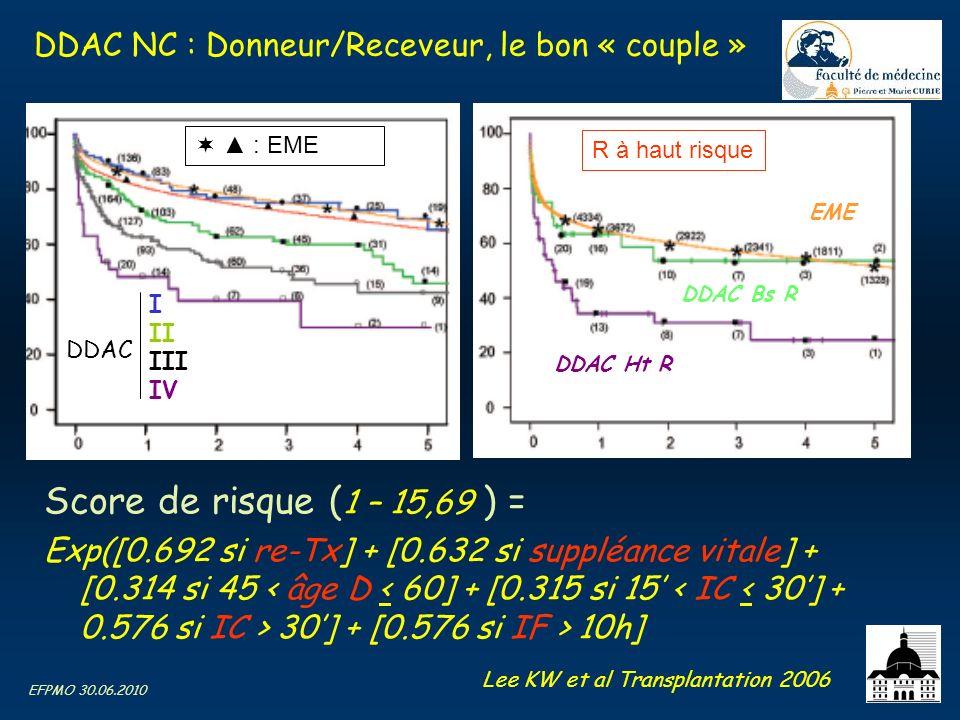 DDAC NC : Donneur/Receveur, le bon « couple »