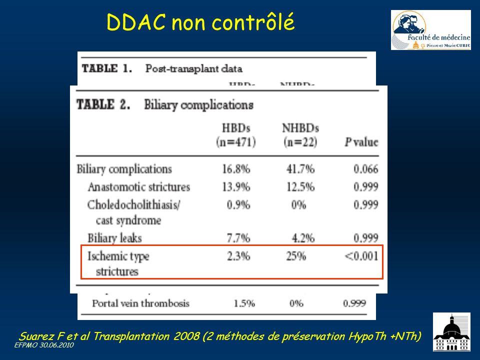 DDAC non contrôléSuarez F et al Transplantation 2008 (2 méthodes de préservation HypoTh +NTh) EFPMO 30.06.2010.