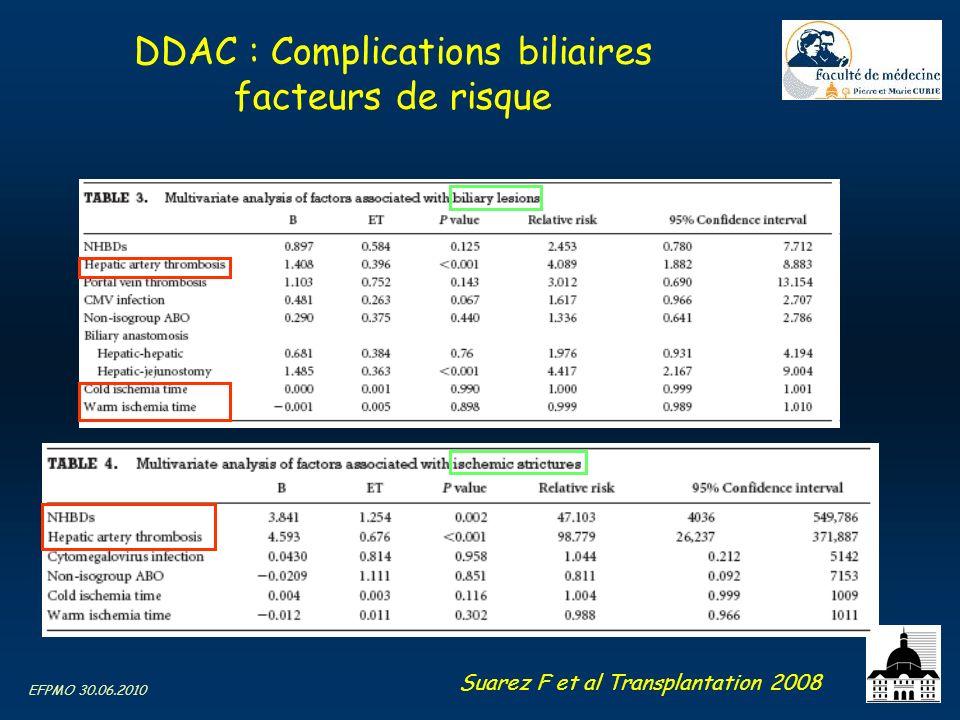 DDAC : Complications biliaires facteurs de risque
