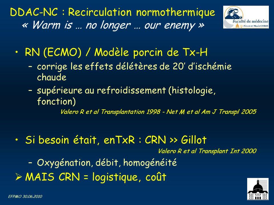 RN (ECMO) / Modèle porcin de Tx-H