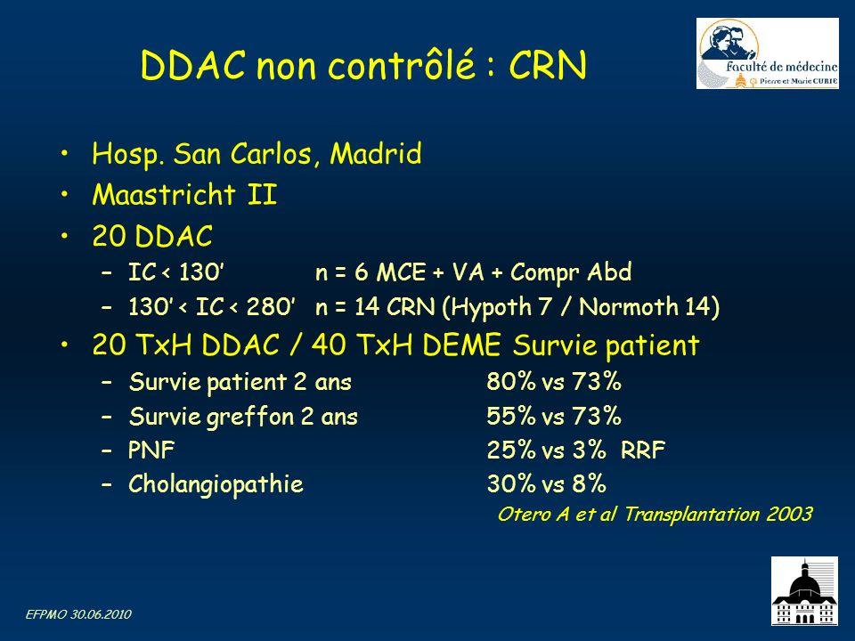 DDAC non contrôlé : CRN Hosp. San Carlos, Madrid Maastricht II 20 DDAC