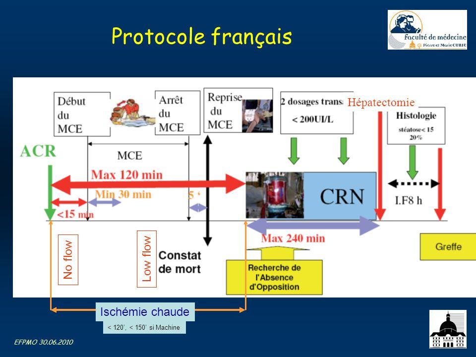 Protocole français Hépatectomie Low flow No flow Ischémie chaude