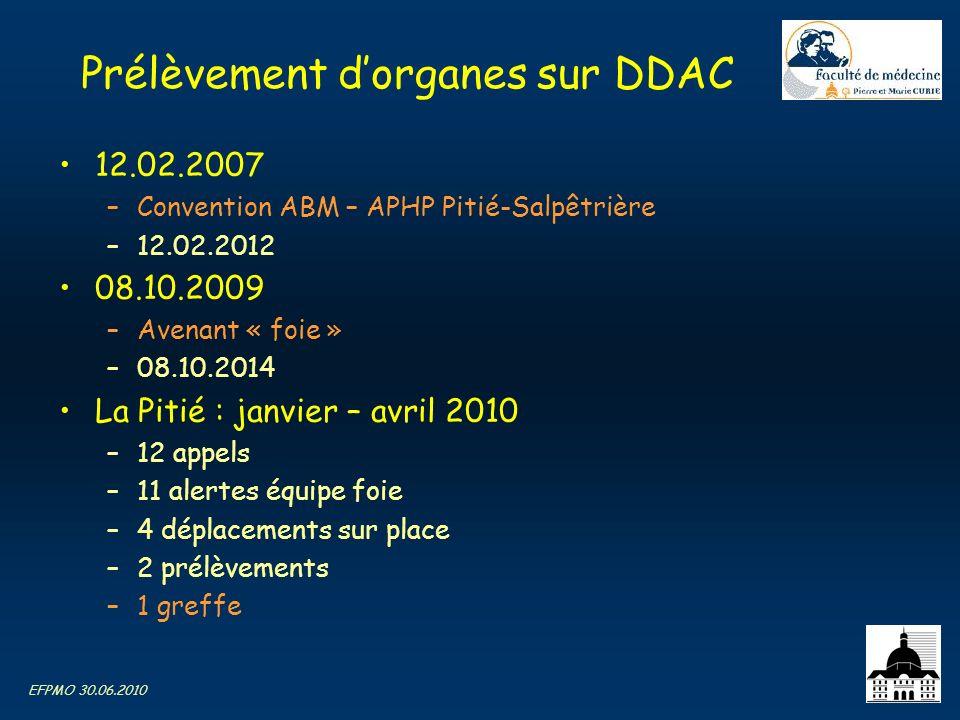 Prélèvement d'organes sur DDAC