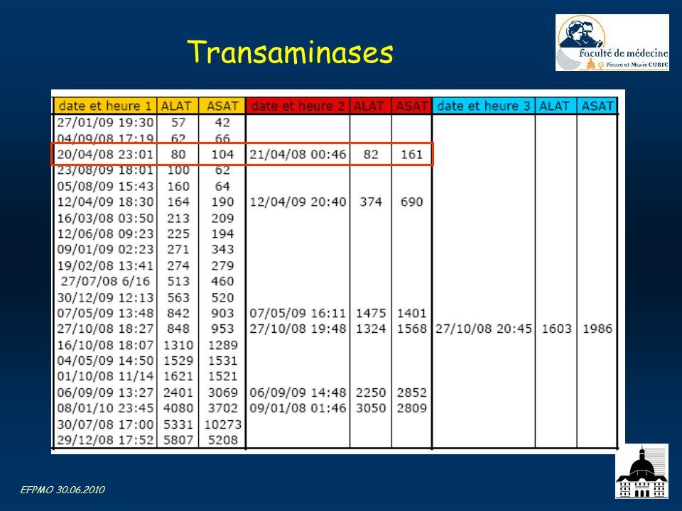 Transaminases EFPMO 30.06.2010