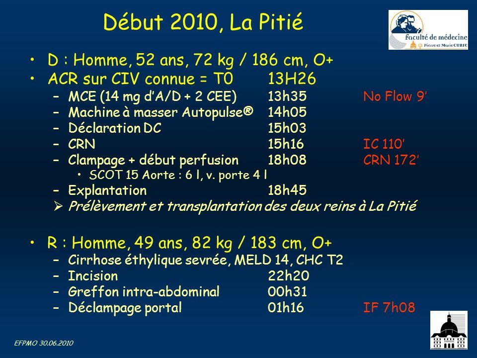 Début 2010, La Pitié D : Homme, 52 ans, 72 kg / 186 cm, O+