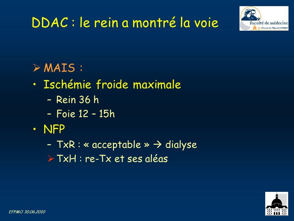 DDAC : le rein a montré la voie