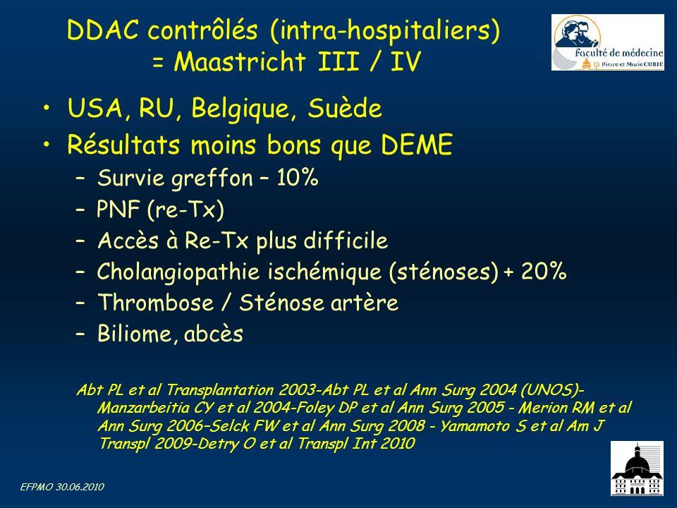 DDAC contrôlés (intra-hospitaliers) = Maastricht III / IV