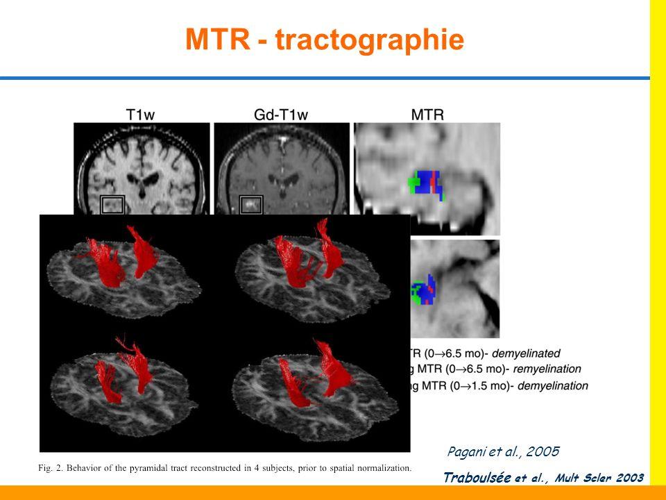 MTR - tractographie Pagani et al., 2005