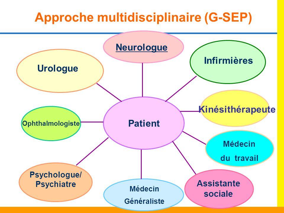 Approche multidisciplinaire (G-SEP)
