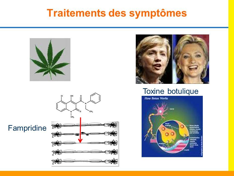 Traitements des symptômes