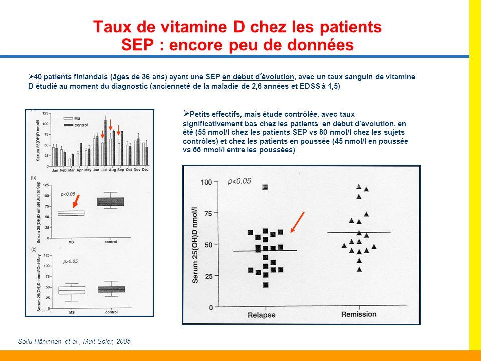 Taux de vitamine D chez les patients SEP : encore peu de données