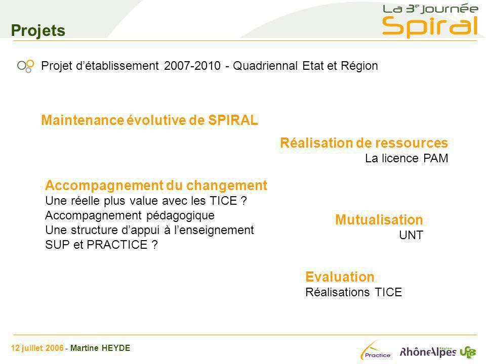 Projets Maintenance évolutive de SPIRAL Réalisation de ressources