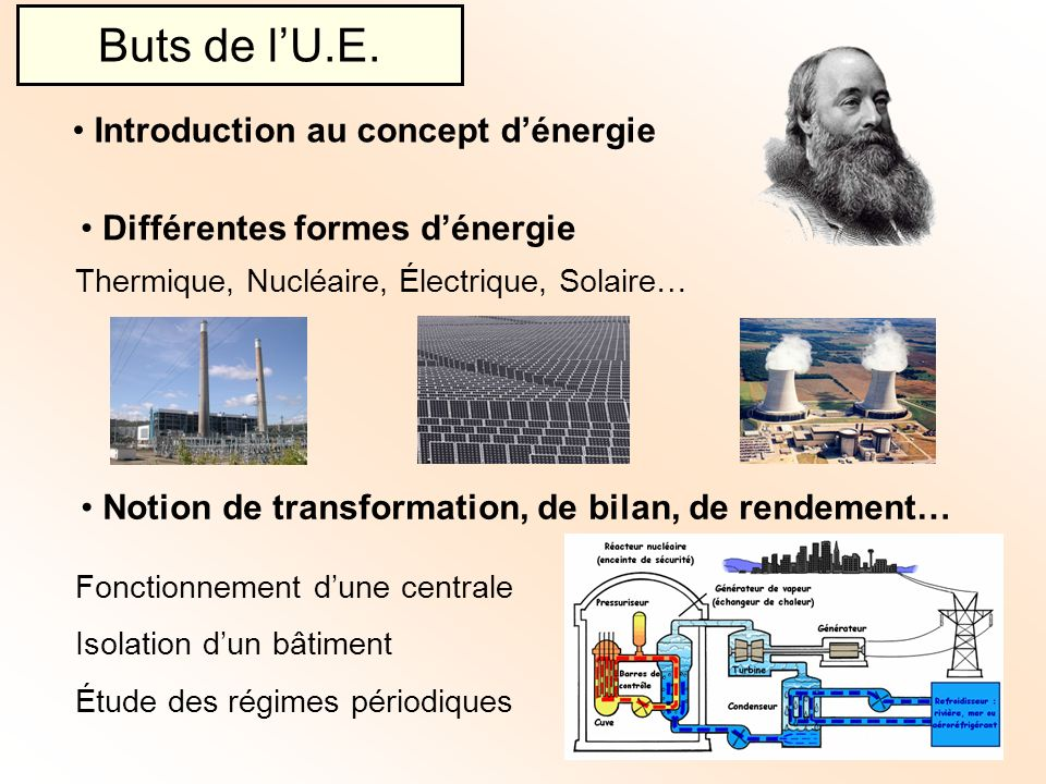 Buts de l'U.E. Introduction au concept d'énergie