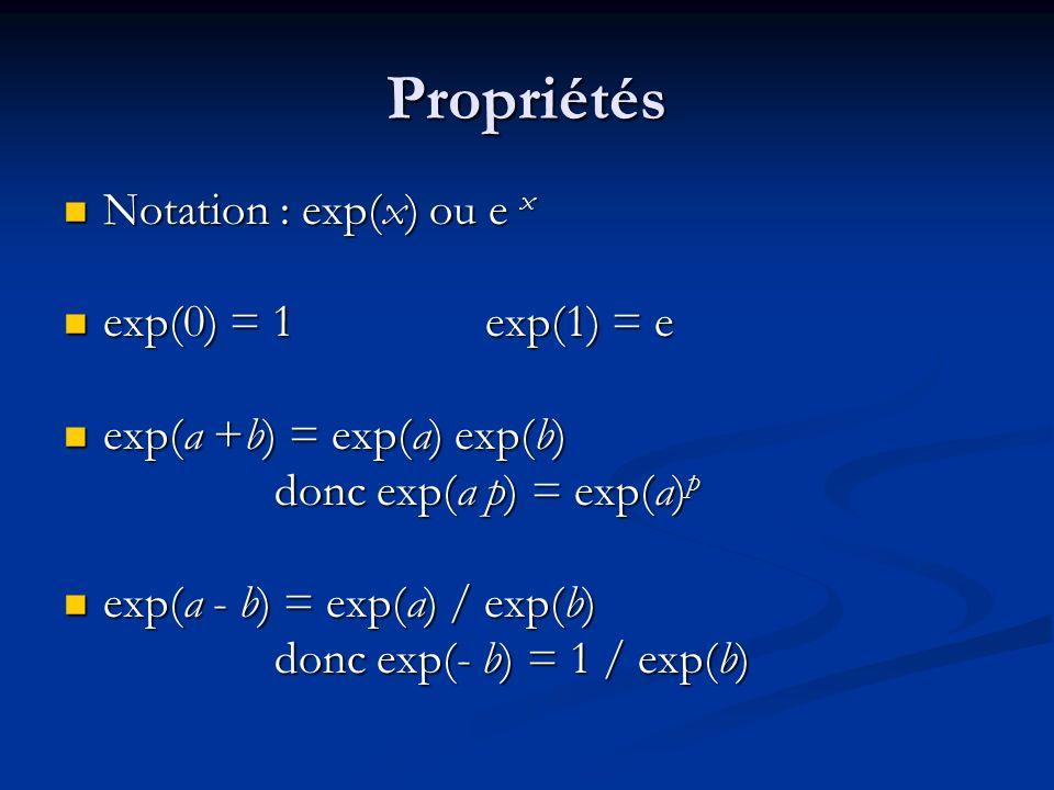 Propriétés Notation : exp(x) ou e x exp(0) = 1 exp(1) = e
