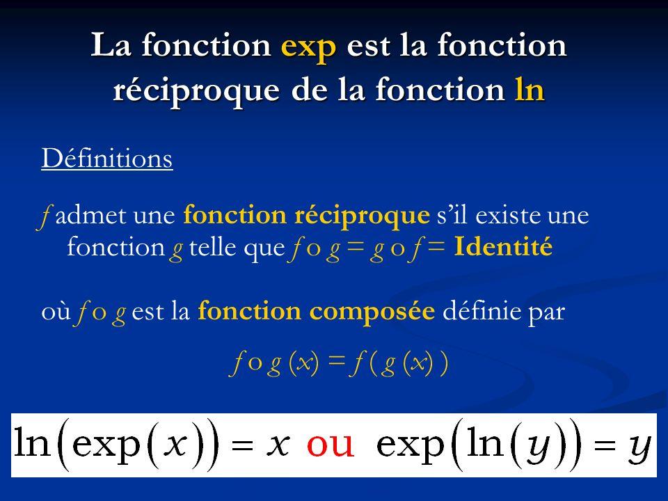 La fonction exp est la fonction réciproque de la fonction ln