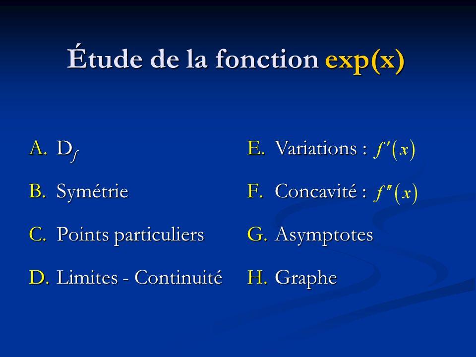 Étude de la fonction exp(x)