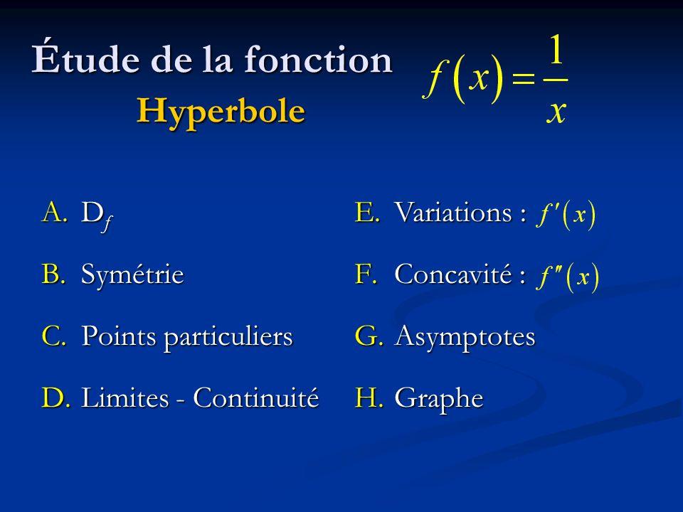 Étude de la fonction Hyperbole